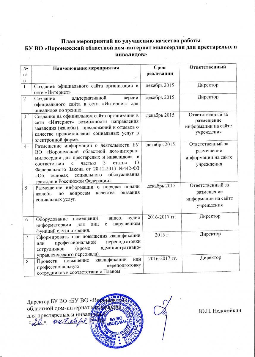 План мероприятий для домов престарелых частный сектор в москве купить дом